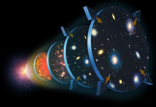 Crisis In Cosmology Gets Worse