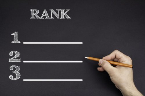 Do Published Website Accessibility Rankings Help Organizations Perform Better?