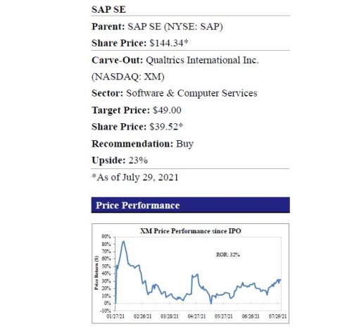 Qualtrics Posts Strong Customer Momentum In 2Q20