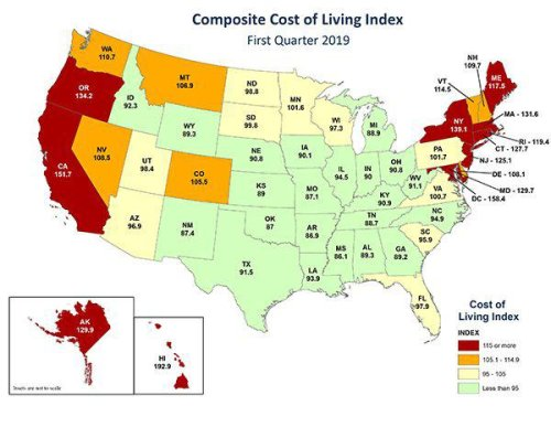When Is A Dollar Not A Dollar? States And The Cost Of Living