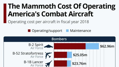 The Mammoth Cost Of Operating America's Combat Aircraft [Infographic]