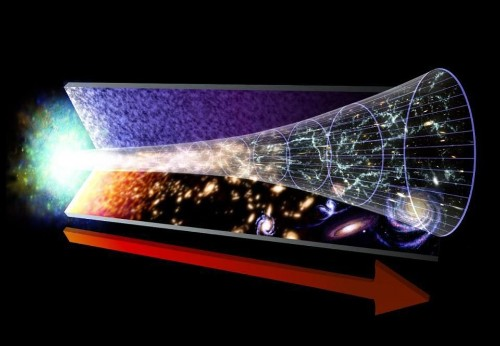 Can We Outrun Dark Energy In The Race To See The Universe?