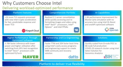 Intel Plays To Its Strengths With 3rd Gen Xeon Scalable Processors