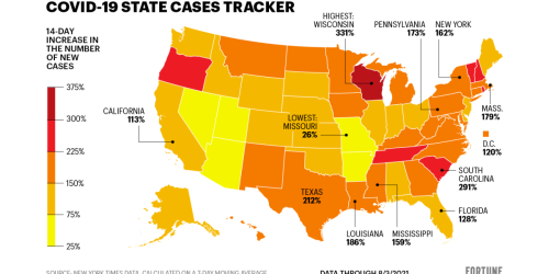 New U.S. COVID cases soar 139%. See how your state is doing