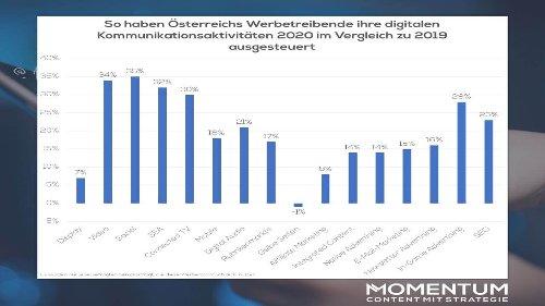 """""""Media-Mix Benchmark 2021""""-Studie: Banken & Versicherungen setzen zunehmend auf Video & Display Advertising"""