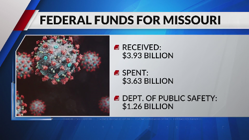 Missouri House members discuss how to spend federal COVID relief funds