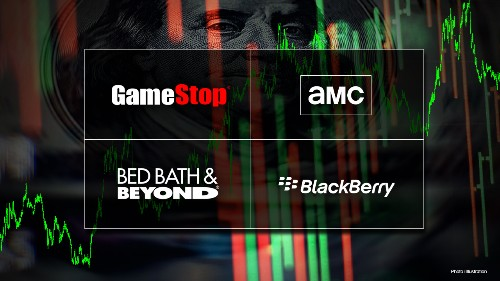 GameStop, AMC, Blackberry, Bed Bath & Beyond extreme trading profit and loss