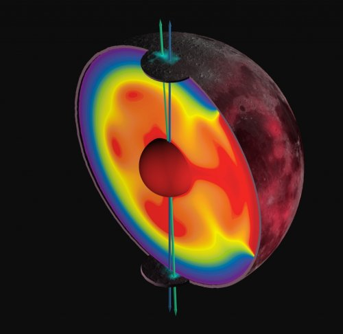 How the Moon moved: Lunar poles have wandered