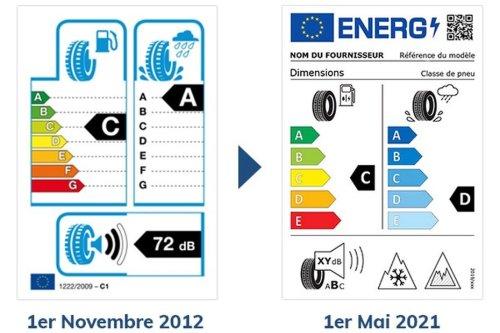 Prix du gaz, étiquetage des pneus, prime d'activité pour les enseignants : ce qui change à partir du 1er mai 2021 en Martinique - Martinique la 1ère