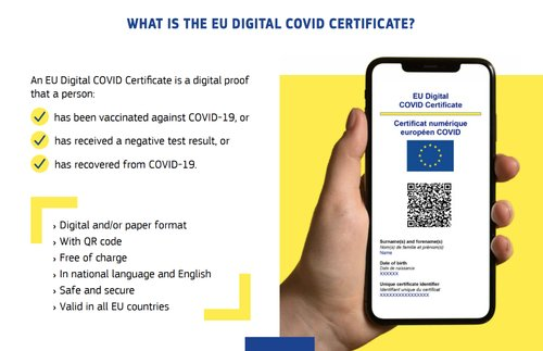 The EU's Digital Covid Certificate: Can American Travelers Get One?   Frommer's