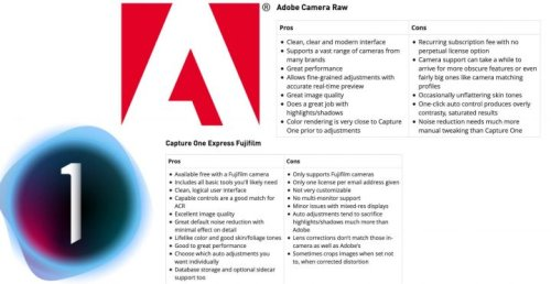DPReview Compares Adobe Camera Raw vs. Free Capture One Express - Fuji Rumors
