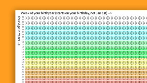 Terrifying infographic is here to show you how long you have left