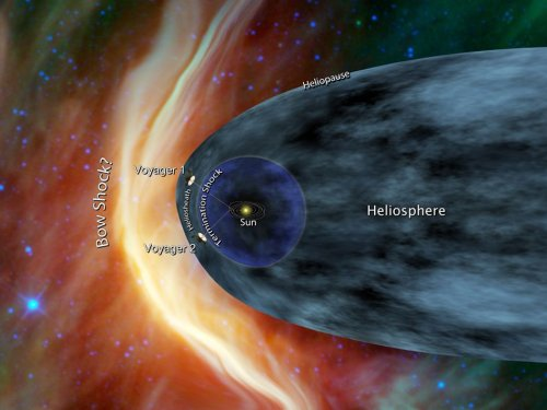 The edge of the solar system is a blob, 3D map reveals