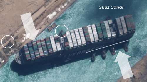 Suez Canal blockage: Investigators analyzing Ever Given's black box that could hold key to costly grounding