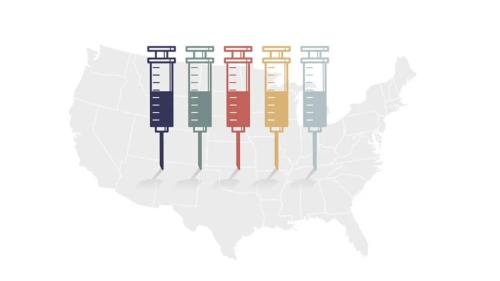 Comparing the COVID-19 vaccines