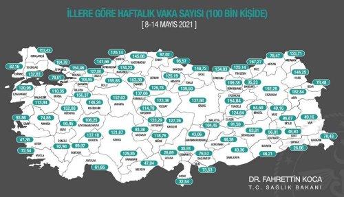 Sağlık Bakanı Koca, illere göre haftalık vaka sayısını açıkladı