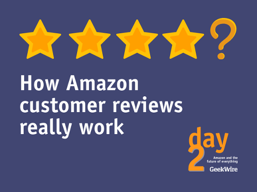 The secrets of Amazon reviews: Feedback, fakes, and the unwritten rules of online commerce