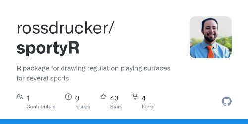rossdrucker/sportyR