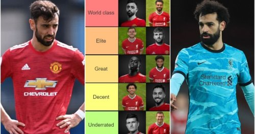 Ranking Man United and Liverpool's first team players from 'World class' to 'Time to go'