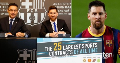 The 25 largest sports contracts of all time have been revealed - Messi gets €3.7m EVERY GAME
