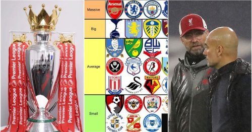 All 92 English clubs have been ranked from 'Elite' to 'Tinpot' - and it's pretty much spot on