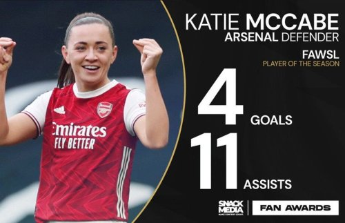 Katie McCabe wins GiveMeSport Fans' Player of the Season
