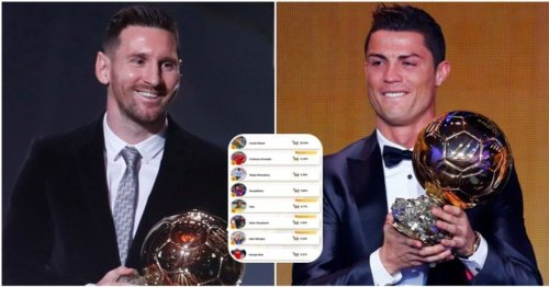 Online study shows most football fans consider Lionel Messi to be the GOAT