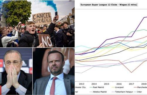 Man Utd, Barcelona, Real Madrid: The insane wage bills of the European Super League clubs emerge
