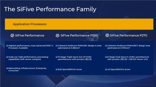 Der schnellste RISC-V wird von Intel genutzt