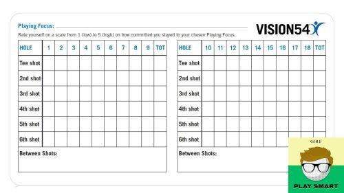 This mental golf scorecard is designed to improve your focus