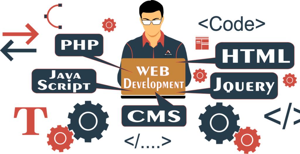 Best Web development company - cover