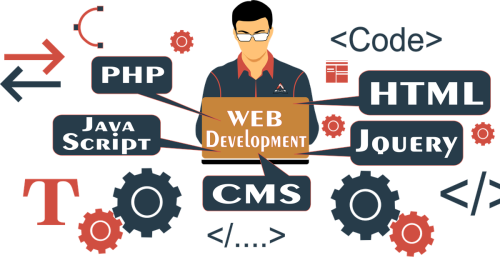How Can Find A Best Web Development Company In Delhi | Web Designing House