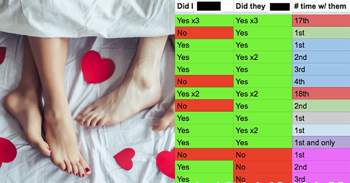 Why This One Woman Had Sex Daily And Tracked It Via A Spreadsheet