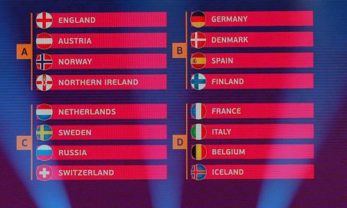 England and Northern Ireland to meet in Women's Euro 2022 group stage