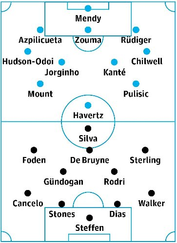 Chelsea v Manchester City: match preview