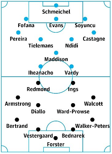 Leicester v Southampton: FA Cup semi-final preview