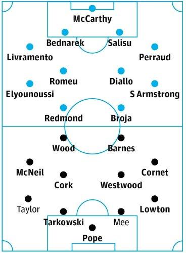 Southampton v Burnley: match preview