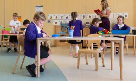 Pupils in England waiting up to five years for special needs plan, says Ofsted