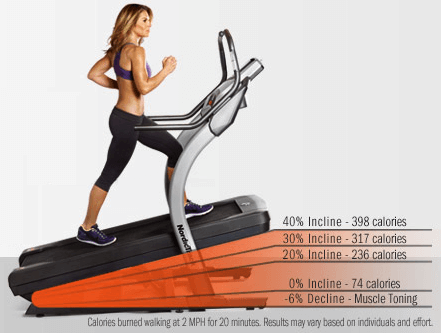 This 40-Minute Treadmill Walking Workout Targets Your Glutes Like Crazy
