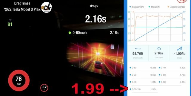 Here's How Quickly the Tesla Model S Plaid Accelerates on the Street