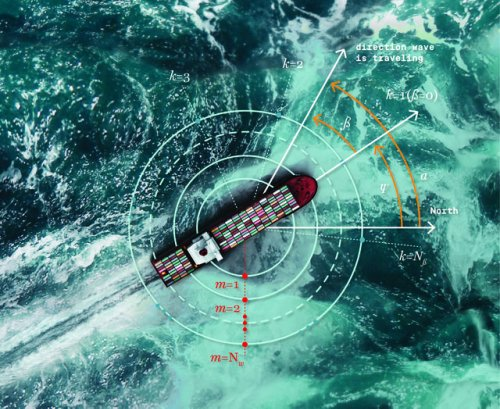 The Deep Math That Can Help Cargo Ships See Into the Future