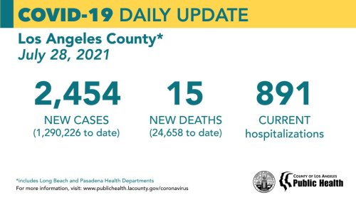 LA County investigating rapidly growing number of COVID-19 outbreaks