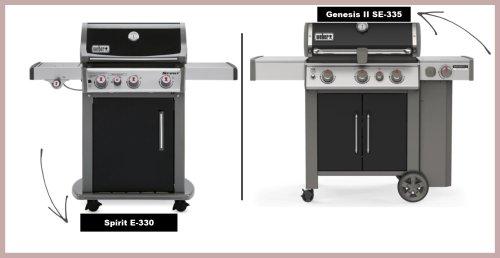 Weber Spirit VS Weber Genesis Grill: Which is Better?