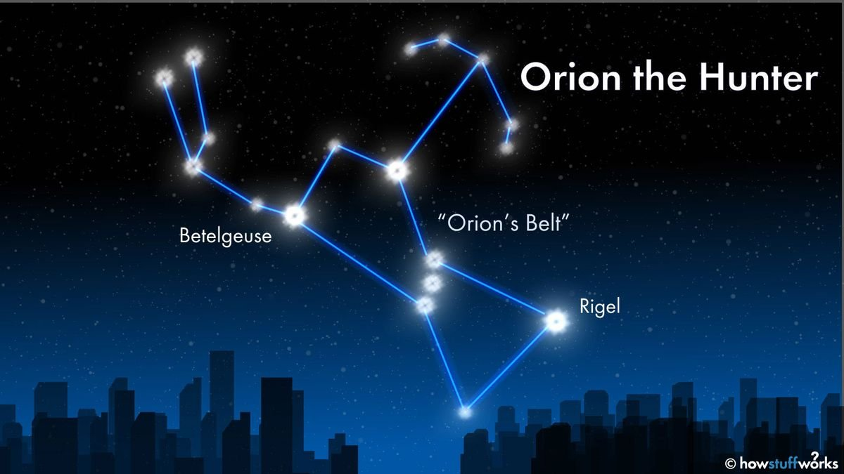 How to Find Orion's Belt in the Night Sky