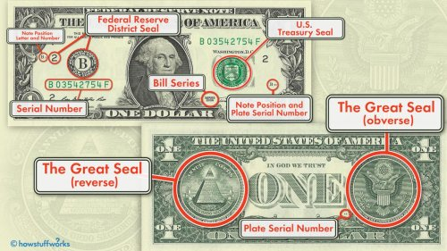 What Do the Symbols on the U.S. $1 Bill Mean?