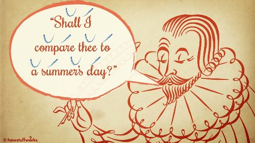Shakespeare Wrote in Iambic Pentameter. But What Is That?