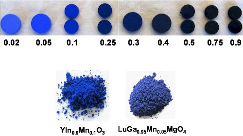 How a New Blue Pigment Became a Crayon