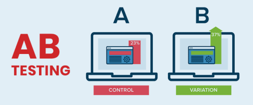 Understanding How A/B Testing Can Lead to Better Website Design