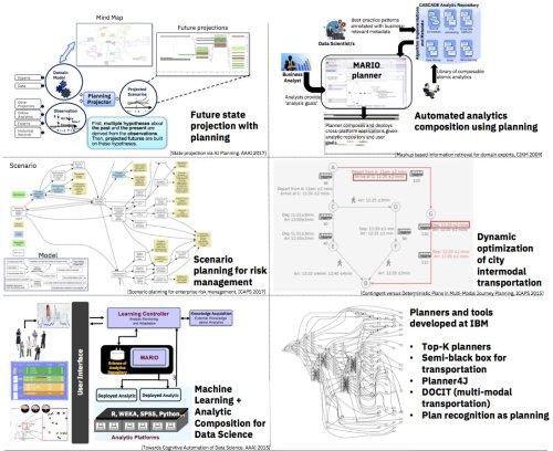 AI Planning - IBM