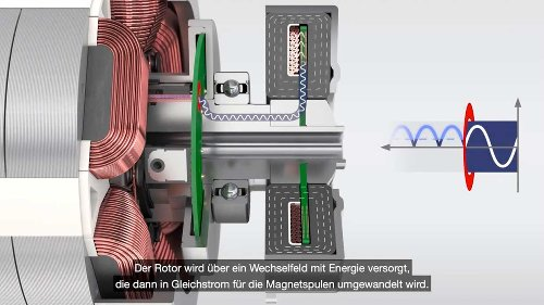 In Mahle's Contact-Free Electric Motor, Power Reaches the Rotor Wirelessly